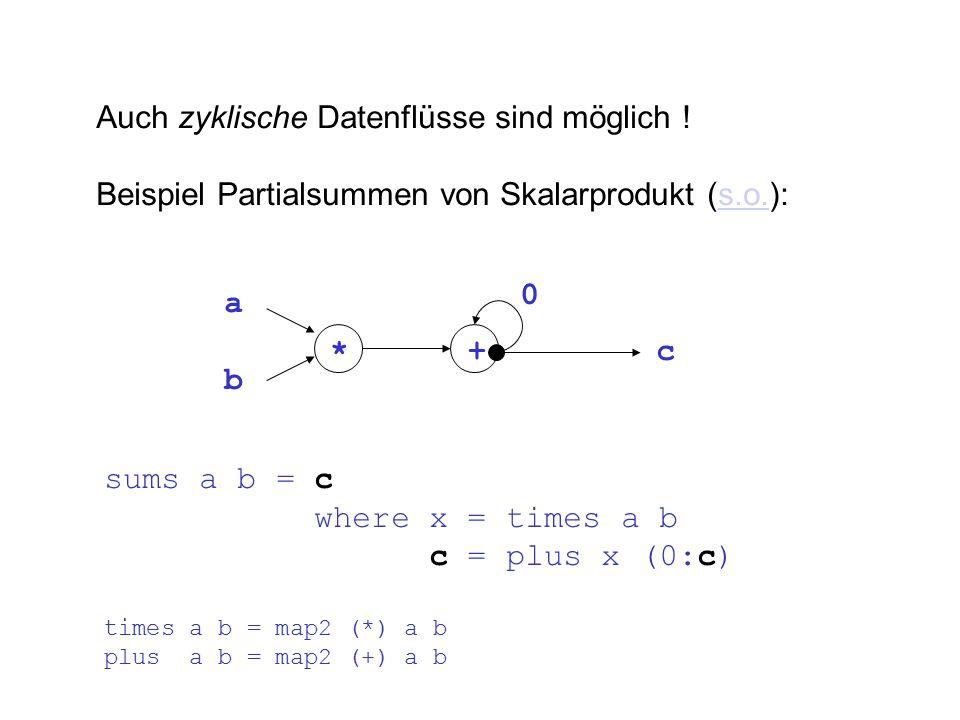 Auch zyklische Datenflüsse sind möglich . Beispiel Partialsummen von Skalarprodukt (s.o.):s.o.