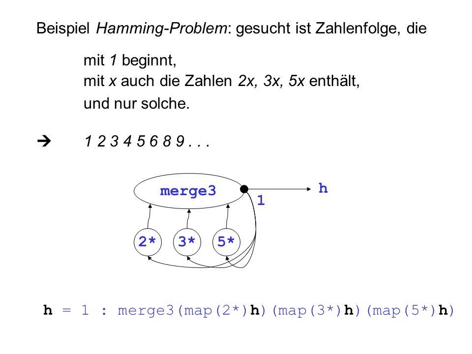 Beispiel Hamming-Problem: gesucht ist Zahlenfolge, die mit 1 beginnt, mit x auch die Zahlen 2x, 3x, 5x enthält, und nur solche.
