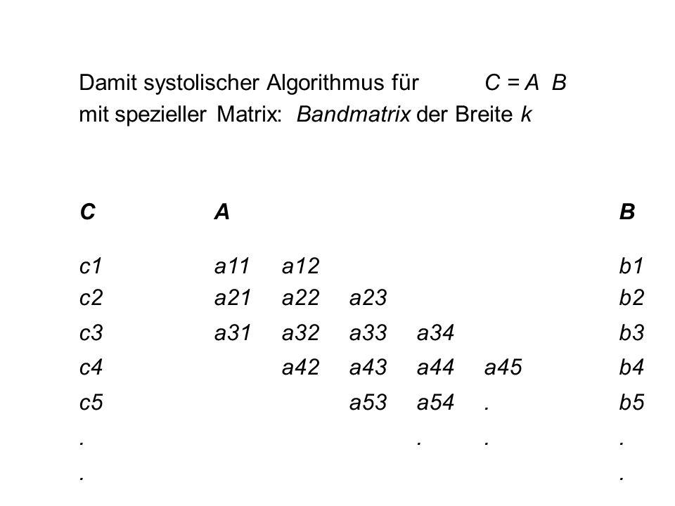 Damit systolischer Algorithmus fürC = A B mit spezieller Matrix: Bandmatrix der Breite k CAB c1a11a12b1 c2a21a22a23b2 c3a31a32a33a34b3 c4a42a43a44a45b4 c5a53a54.b5.....