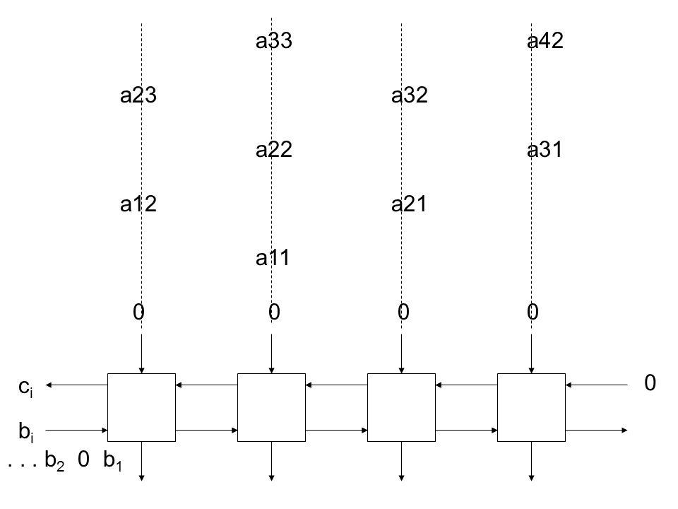 a33a42 a23a32 a22a31 a12a21 a11 0 0 00 0 cici bibi... b 2 0 b 1