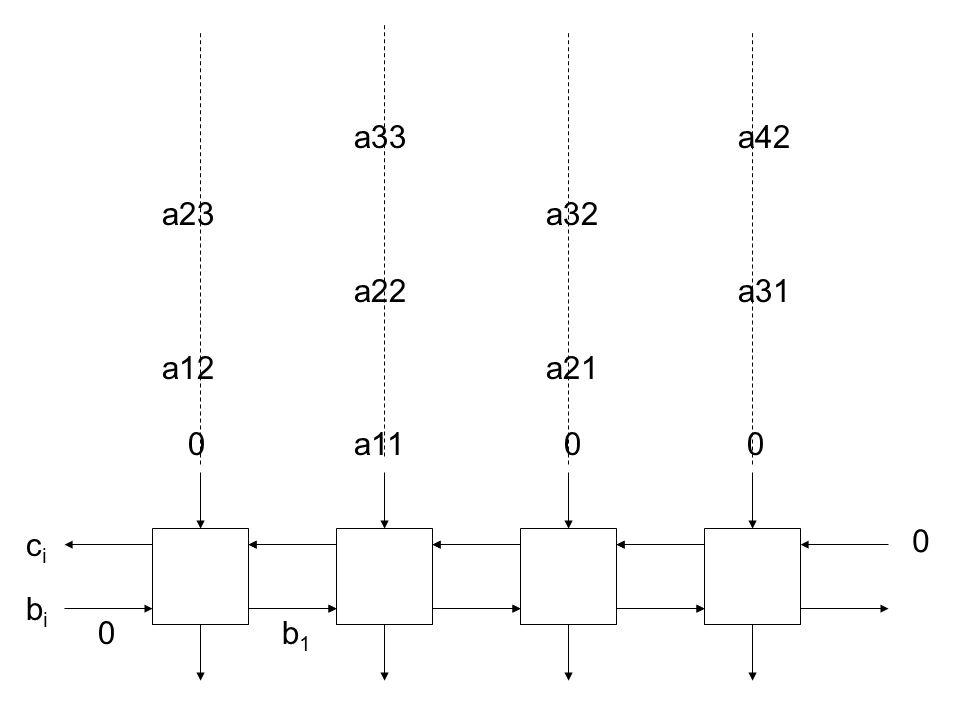 a33a42 a23a32 a22a31 a12a21 0a11 0 0 0 cici bibi b1b1 0