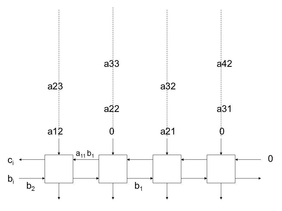 a33a42 a23a32 a22a31 a12 0a21 0 0 cici bibi b1b1 a 11 b 1 b2b2