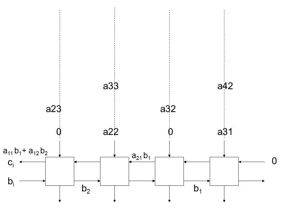 a33a42 a23a32 0a22 0a31 0 cici bibi b2b2 a 21 b 1 b1b1 a 11 b 1 + a 12 b 2