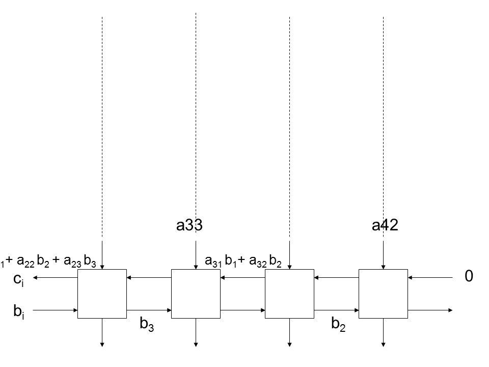 a33a42 0 cici bibi b2b2 a 31 b 1 + a 32 b 2 b3b3 a 21 b 1 + a 22 b 2 + a 23 b 3