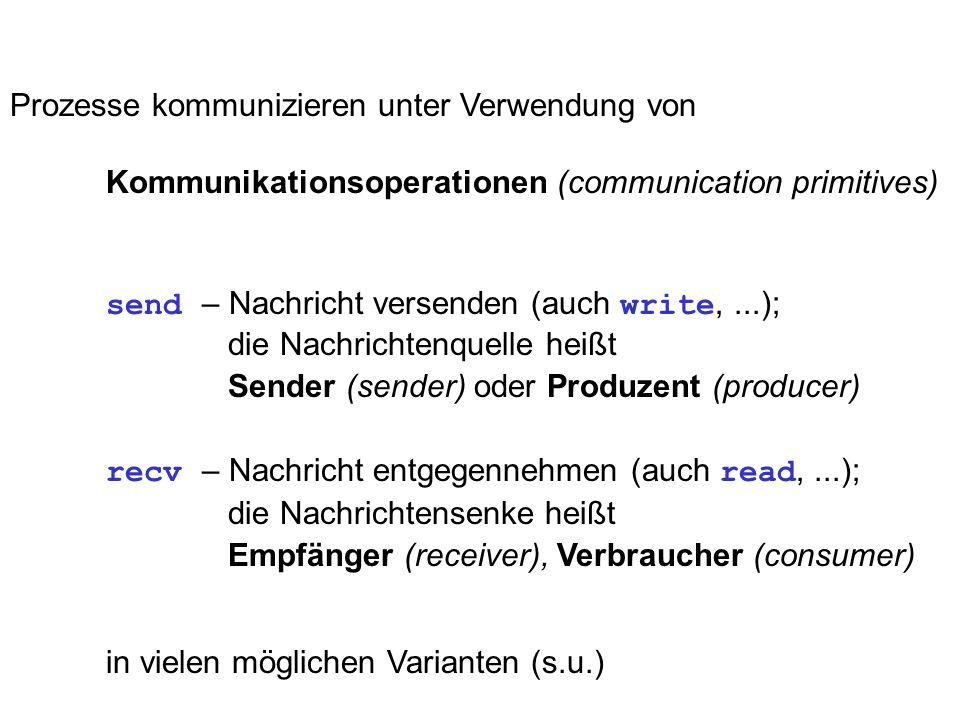 Prozesse kommunizieren unter Verwendung von Kommunikationsoperationen (communication primitives) send – Nachricht versenden (auch write,...); die Nachrichtenquelle heißt Sender (sender) oder Produzent (producer) recv – Nachricht entgegennehmen (auch read,...); die Nachrichtensenke heißt Empfänger (receiver), Verbraucher (consumer) in vielen möglichen Varianten (s.u.)