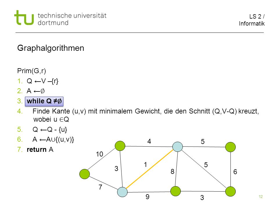 LS 2 / Informatik 12 Prim(G,r) 1. Q ←V –{r} 2. A ← ∅ 3.