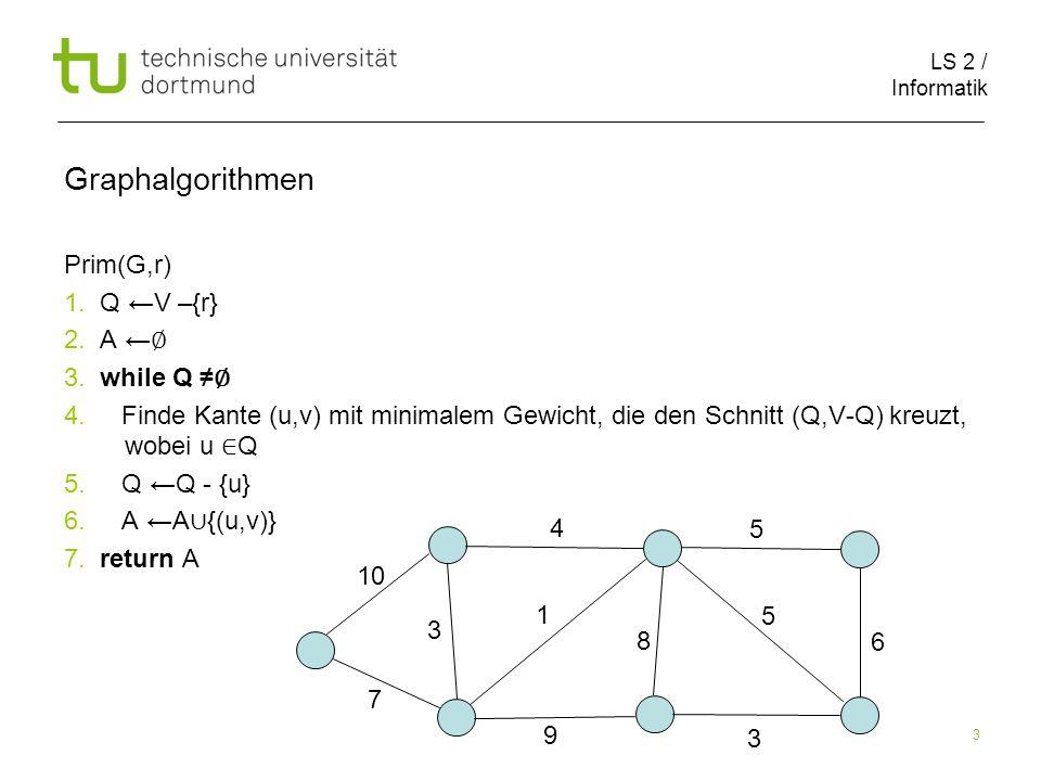 LS 2 / Informatik 3 Graphalgorithmen Prim(G,r) 1. Q ←V –{r} 2.
