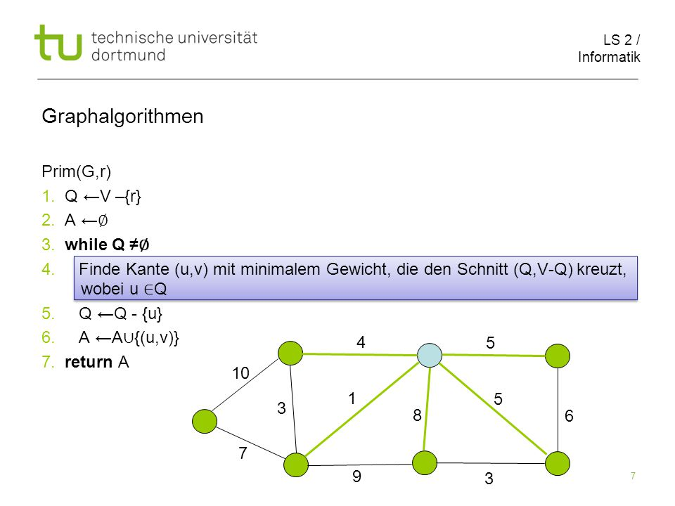 LS 2 / Informatik 7 Prim(G,r) 1. Q ←V –{r} 2. A ← ∅ 3.