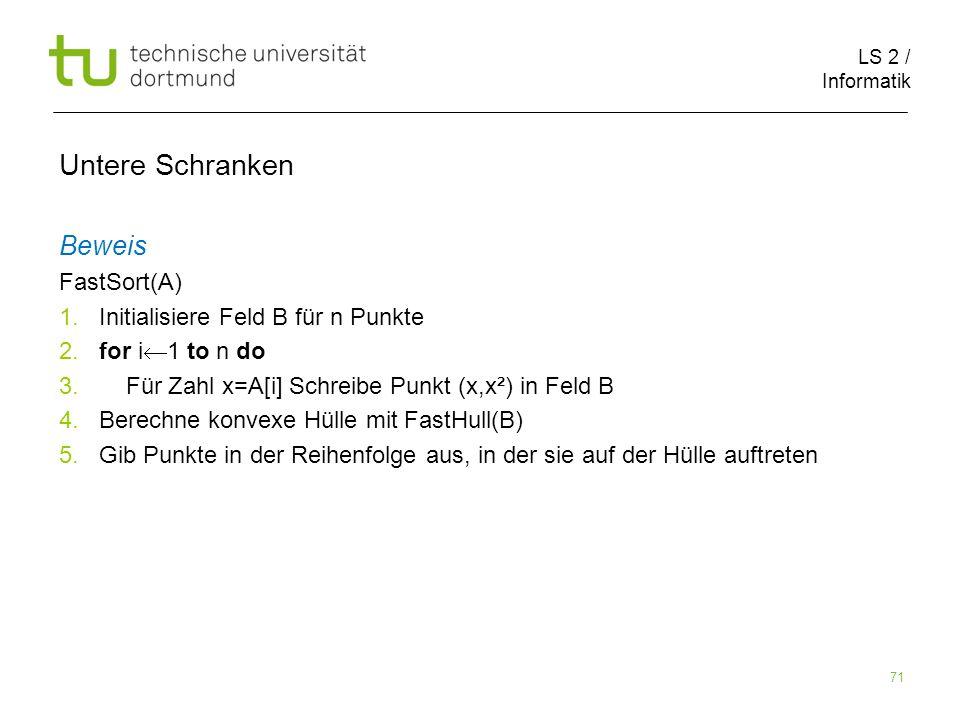 LS 2 / Informatik 71 Untere Schranken Beweis FastSort(A) 1.