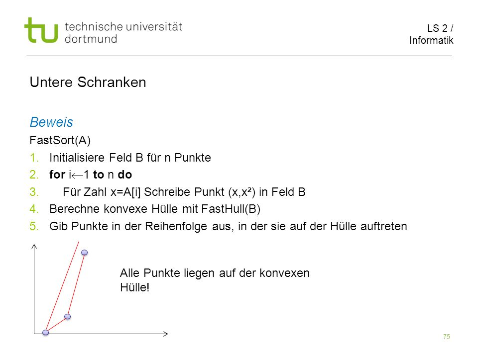 LS 2 / Informatik 75 Untere Schranken Beweis FastSort(A) 1.