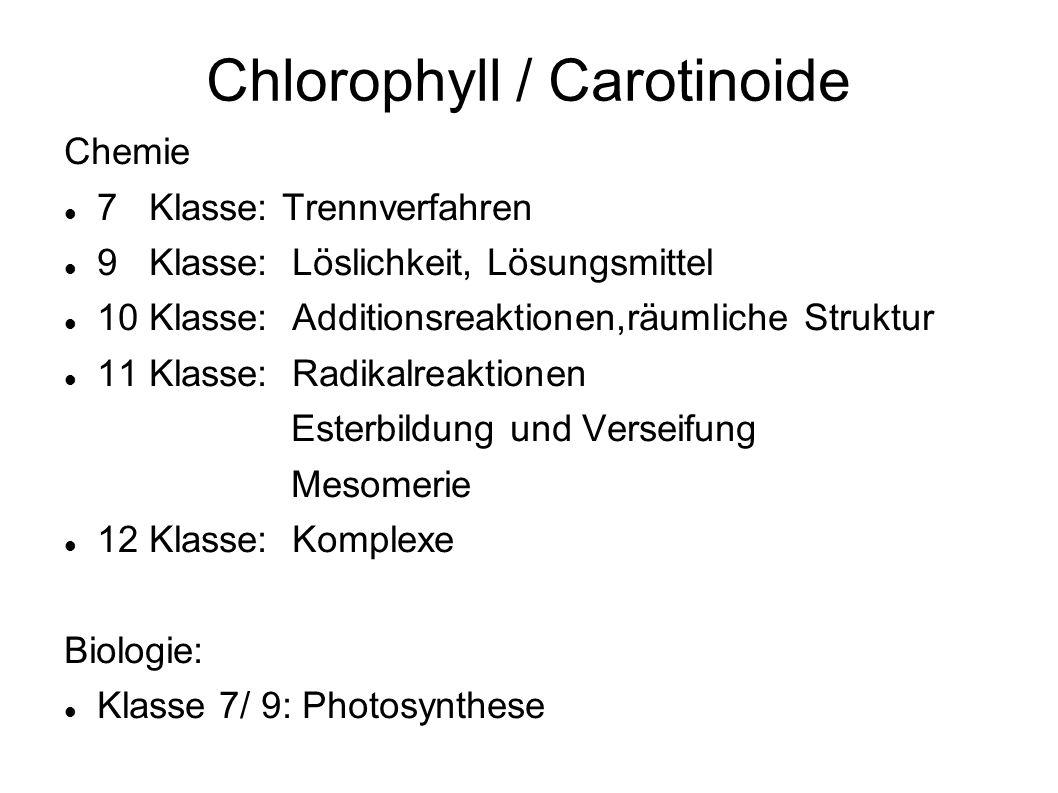 Chlorophyll / Carotinoide Chemie 7 Klasse: Trennverfahren 9 Klasse: Löslichkeit, Lösungsmittel 10 Klasse: Additionsreaktionen,räumliche Struktur 11 Kl