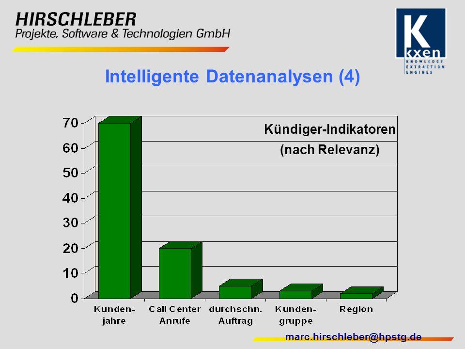 marc.hirschleber@hpstg.de Intelligente Datenanalysen (4) Kündiger-Indikatoren (nach Relevanz)