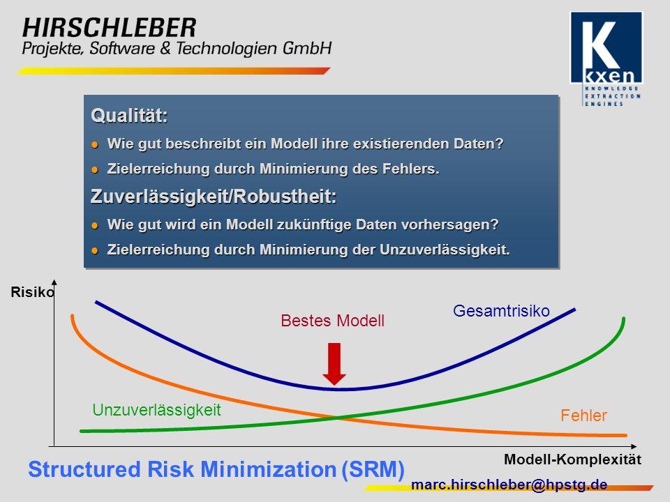marc.hirschleber@hpstg.de Structured Risk Minimization (SRM) Qualität: Wie gut beschreibt ein Modell ihre existierenden Daten? Wie gut beschreibt ein