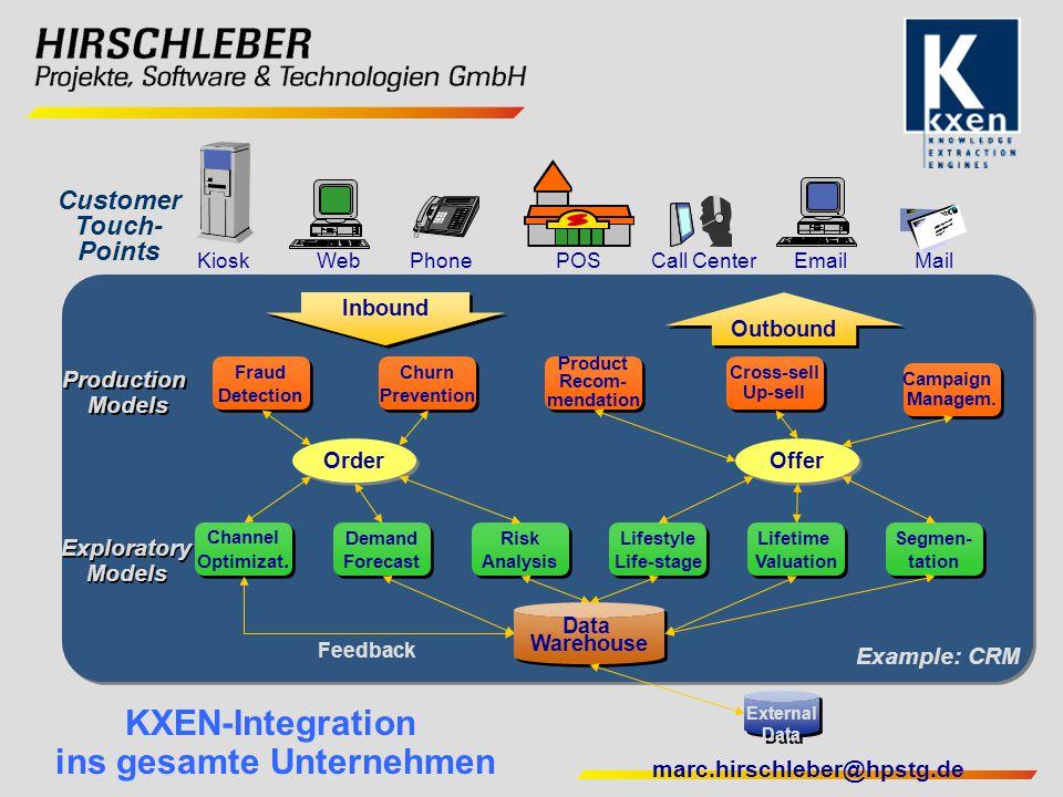 marc.hirschleber@hpstg.de KXEN-Integration ins gesamte Unternehmen Kiosk Web Phone POS Call Center Email Mail Exploratory Models Exploratory Models Pr