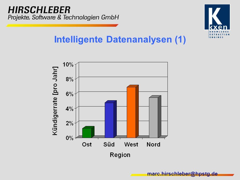 marc.hirschleber@hpstg.de Intelligente Datenanalysen (1)