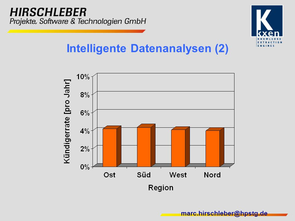 marc.hirschleber@hpstg.de Intelligente Datenanalysen (2)
