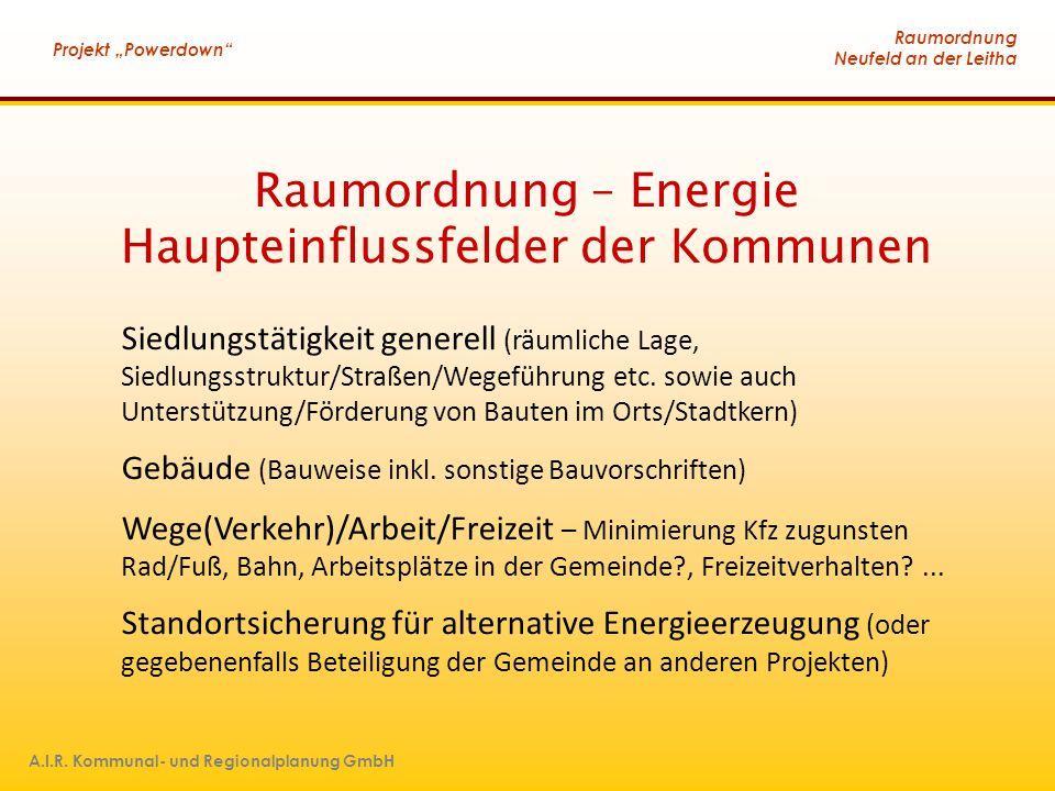 """Raumordnung Neufeld an der Leitha Projekt """"Powerdown"""" A.I.R. Kommunal- und Regionalplanung GmbH Raumordnung – Energie Haupteinflussfelder der Kommunen"""