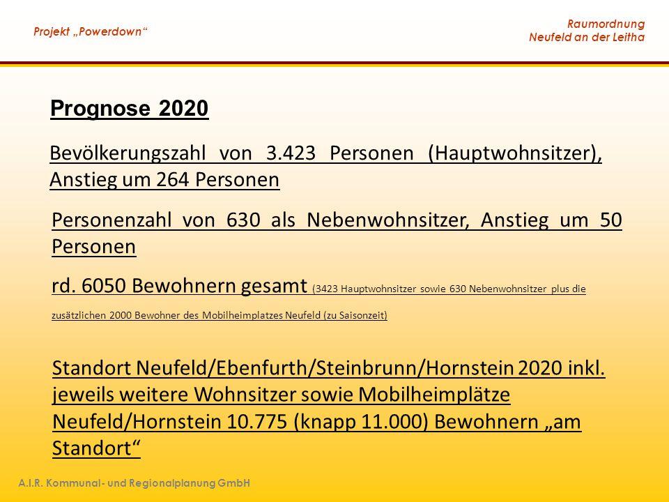 """Raumordnung Neufeld an der Leitha Projekt """"Powerdown"""" A.I.R. Kommunal- und Regionalplanung GmbH Prognose 2020 Bevölkerungszahl von 3.423 Personen (Hau"""