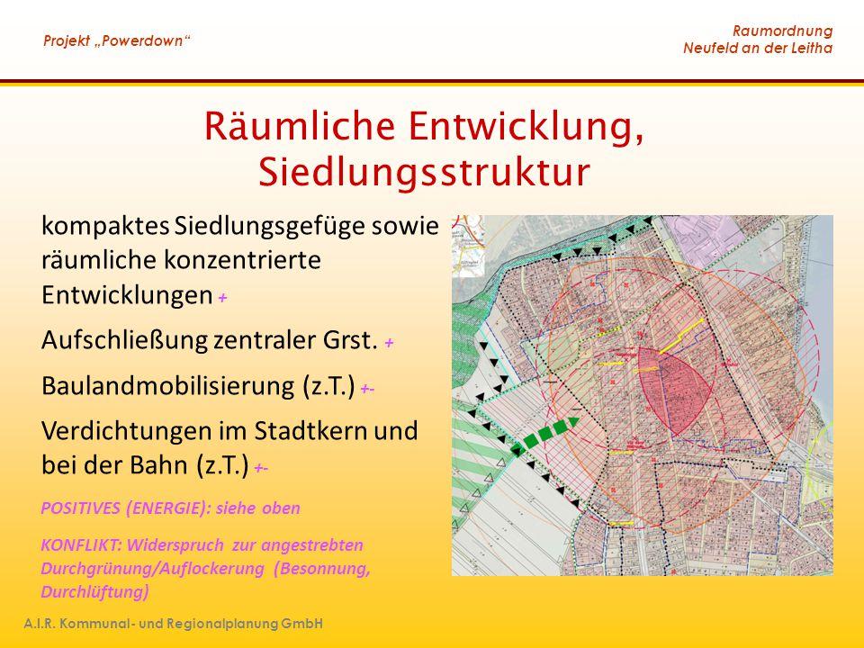"""Raumordnung Neufeld an der Leitha Projekt """"Powerdown"""" A.I.R. Kommunal- und Regionalplanung GmbH Räumliche Entwicklung, Siedlungsstruktur kompaktes Sie"""