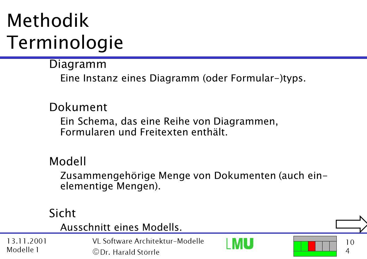 10 4 13.11.2001 Modelle 1 VL Software Architektur-Modelle  Dr. Harald Störrle Methodik Terminologie Diagramm Eine Instanz eines Diagramm (oder Formu