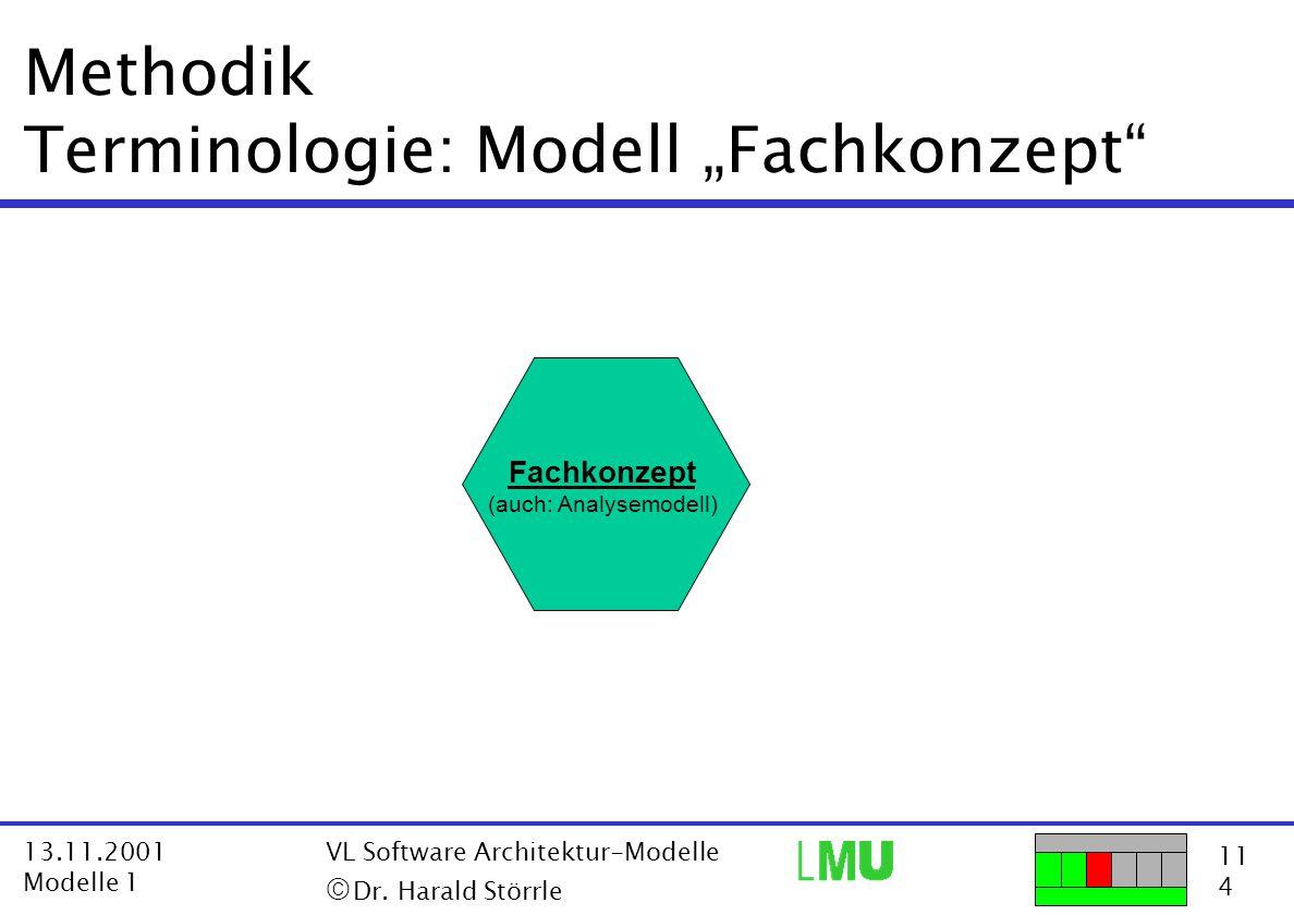 11 4 13.11.2001 Modelle 1 VL Software Architektur-Modelle  Dr.