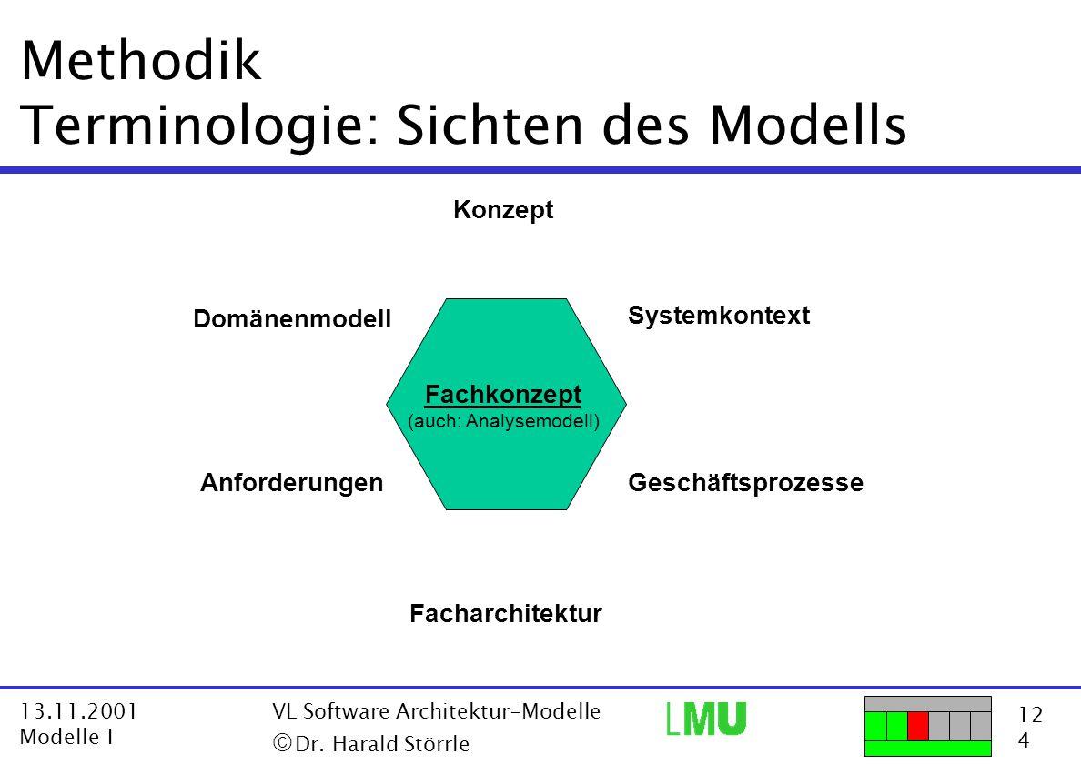 12 4 13.11.2001 Modelle 1 VL Software Architektur-Modelle  Dr. Harald Störrle Methodik Terminologie: Sichten des Modells Fachkonzept (auch: Analysem