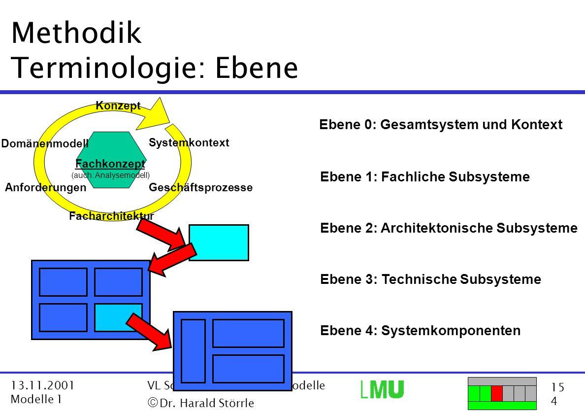 15 4 13.11.2001 Modelle 1 VL Software Architektur-Modelle  Dr.