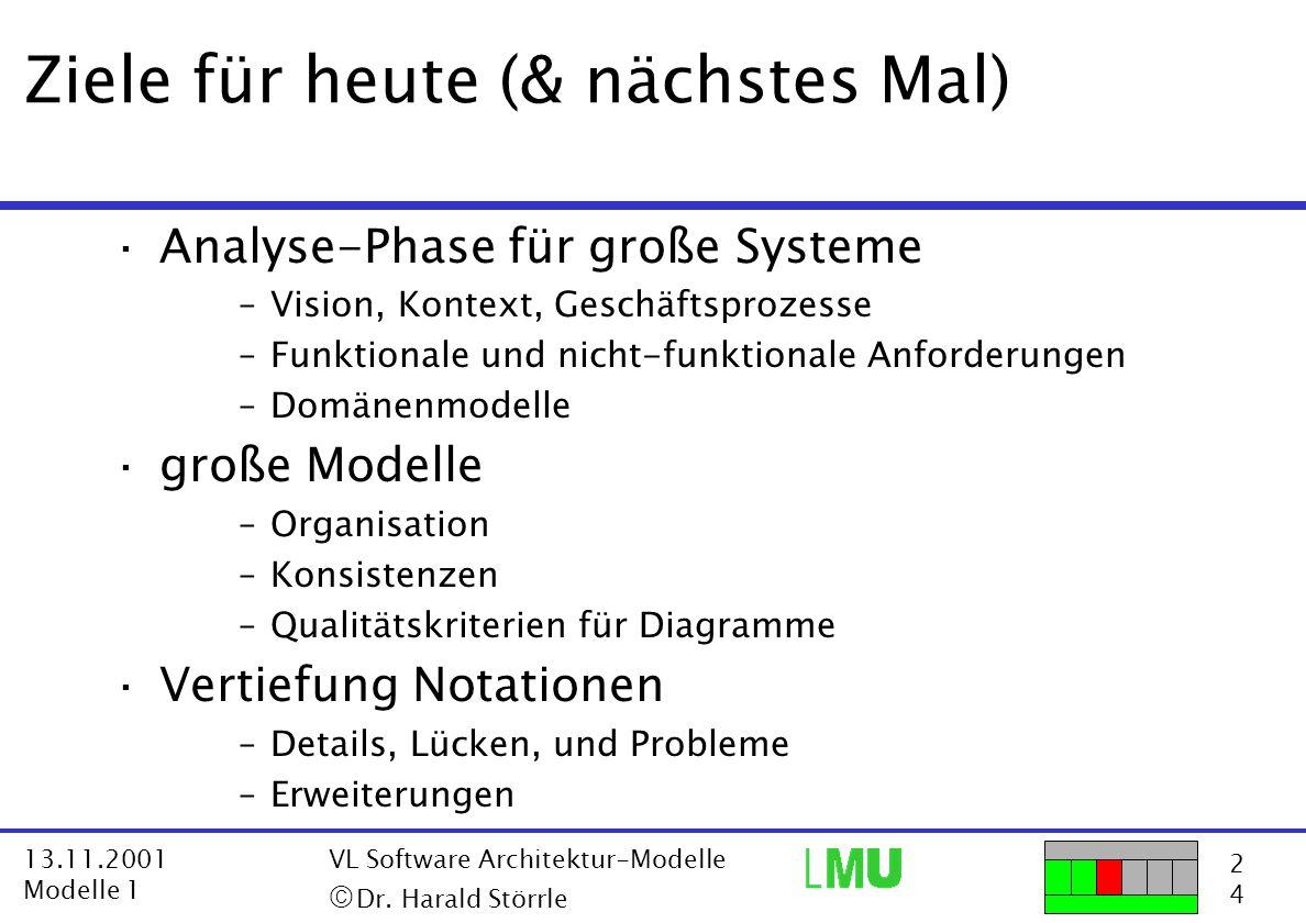 2424 13.11.2001 Modelle 1 VL Software Architektur-Modelle  Dr. Harald Störrle Ziele für heute (& nächstes Mal) ·Analyse-Phase für große Systeme –Vis