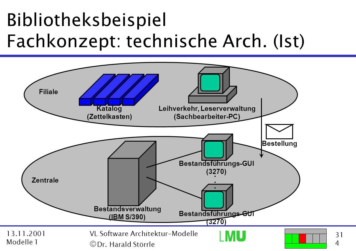 31 4 13.11.2001 Modelle 1 VL Software Architektur-Modelle  Dr. Harald Störrle Bibliotheksbeispiel Fachkonzept: technische Arch. (Ist) Katalog (Zette