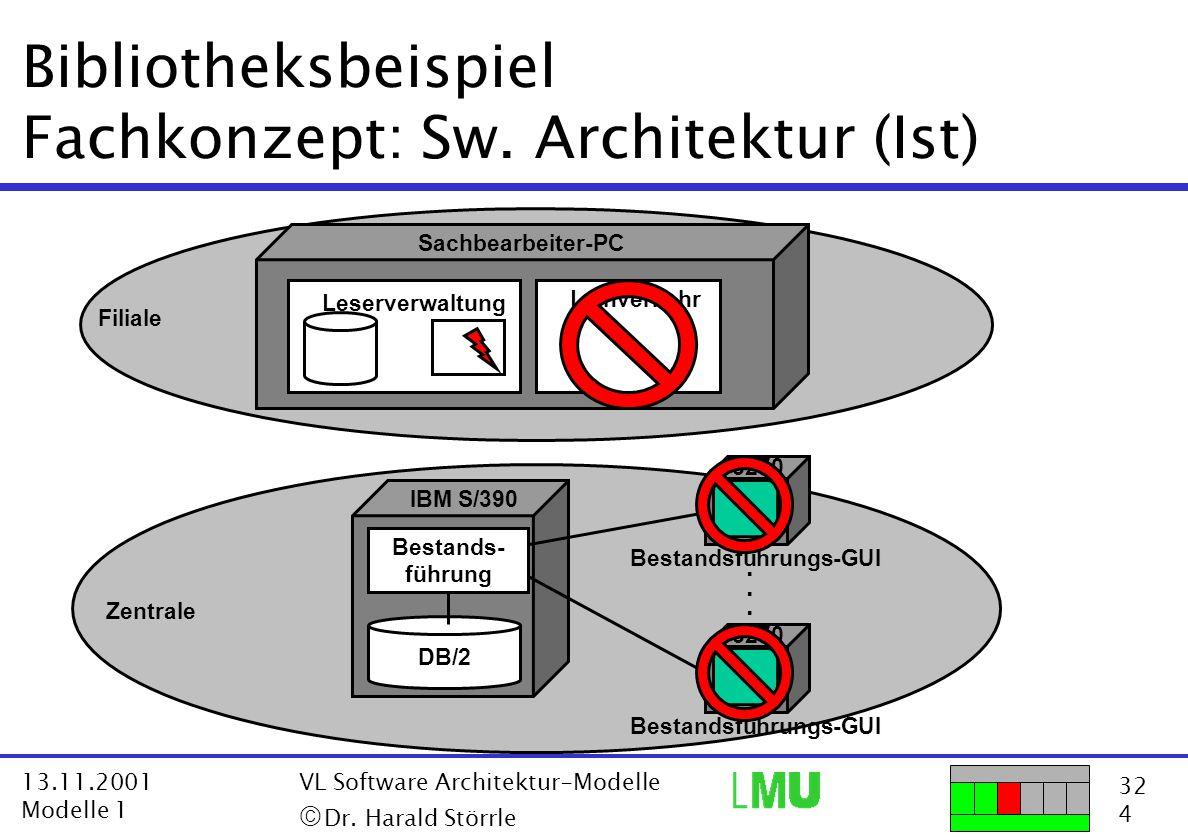 32 4 13.11.2001 Modelle 1 VL Software Architektur-Modelle  Dr. Harald Störrle Zentrale Bibliotheksbeispiel Fachkonzept: Sw. Architektur (Ist) Sachbe