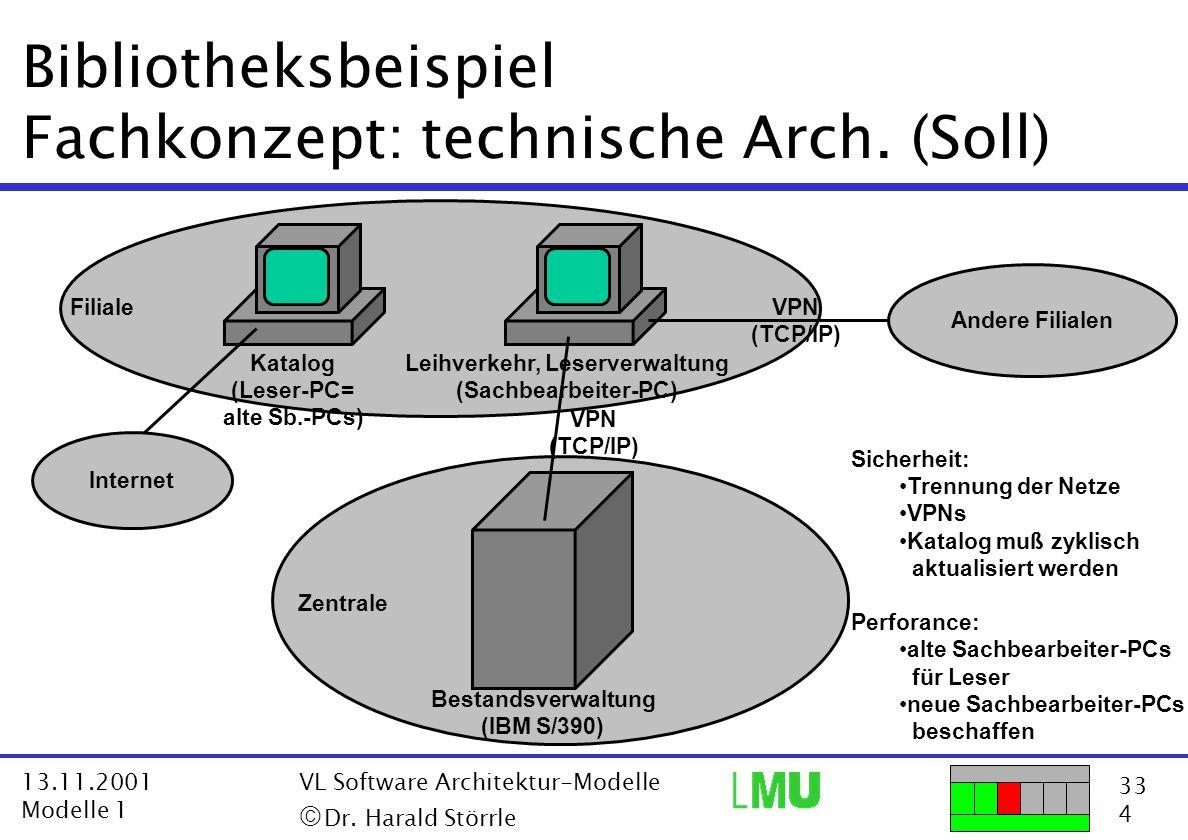 33 4 13.11.2001 Modelle 1 VL Software Architektur-Modelle  Dr. Harald Störrle Bibliotheksbeispiel Fachkonzept: technische Arch. (Soll) Katalog (Lese