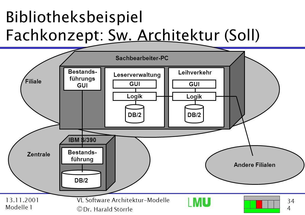 34 4 13.11.2001 Modelle 1 VL Software Architektur-Modelle  Dr. Harald Störrle Zentrale Bibliotheksbeispiel Fachkonzept: Sw. Architektur (Soll) Sachb