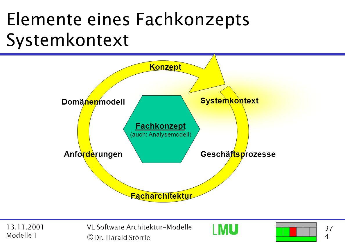 37 4 13.11.2001 Modelle 1 VL Software Architektur-Modelle  Dr. Harald Störrle Elemente eines Fachkonzepts Systemkontext Fachkonzept (auch: Analysemo