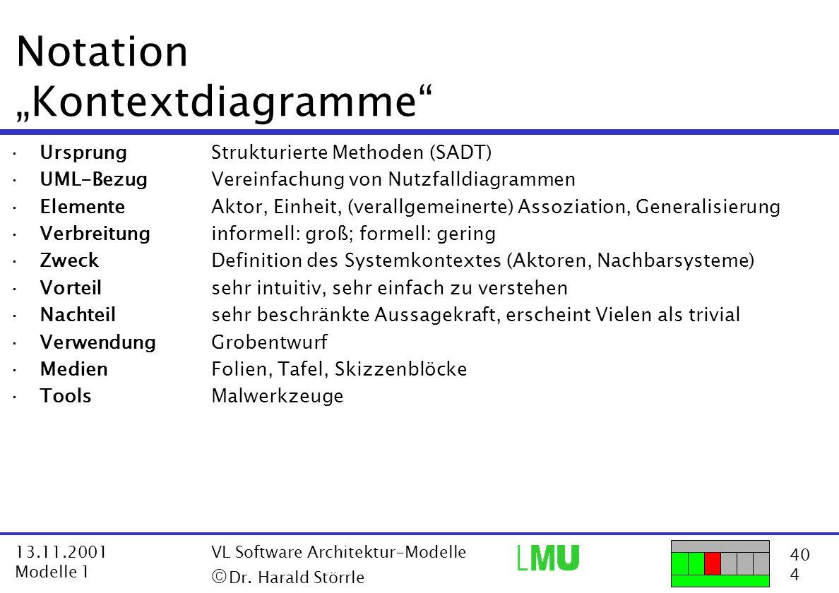 40 4 13.11.2001 Modelle 1 VL Software Architektur-Modelle  Dr.