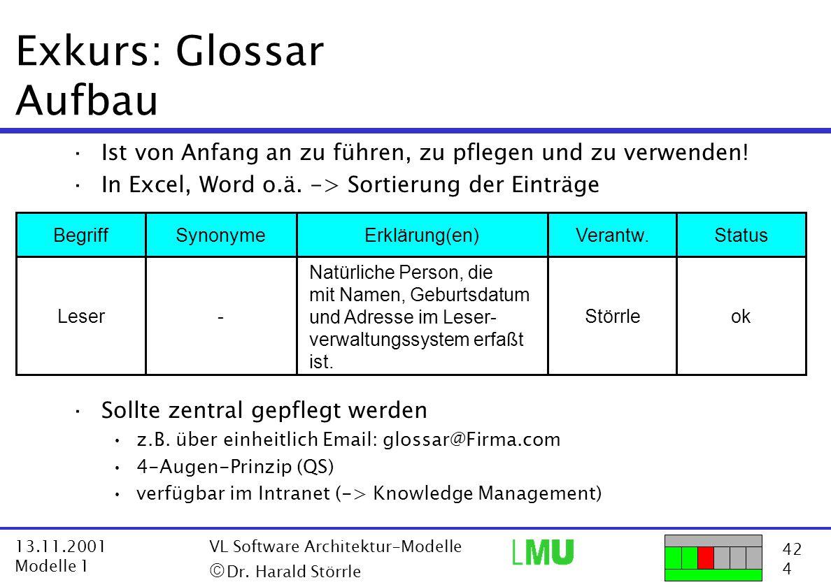 42 4 13.11.2001 Modelle 1 VL Software Architektur-Modelle  Dr. Harald Störrle Exkurs: Glossar Aufbau ·Ist von Anfang an zu führen, zu pflegen und zu