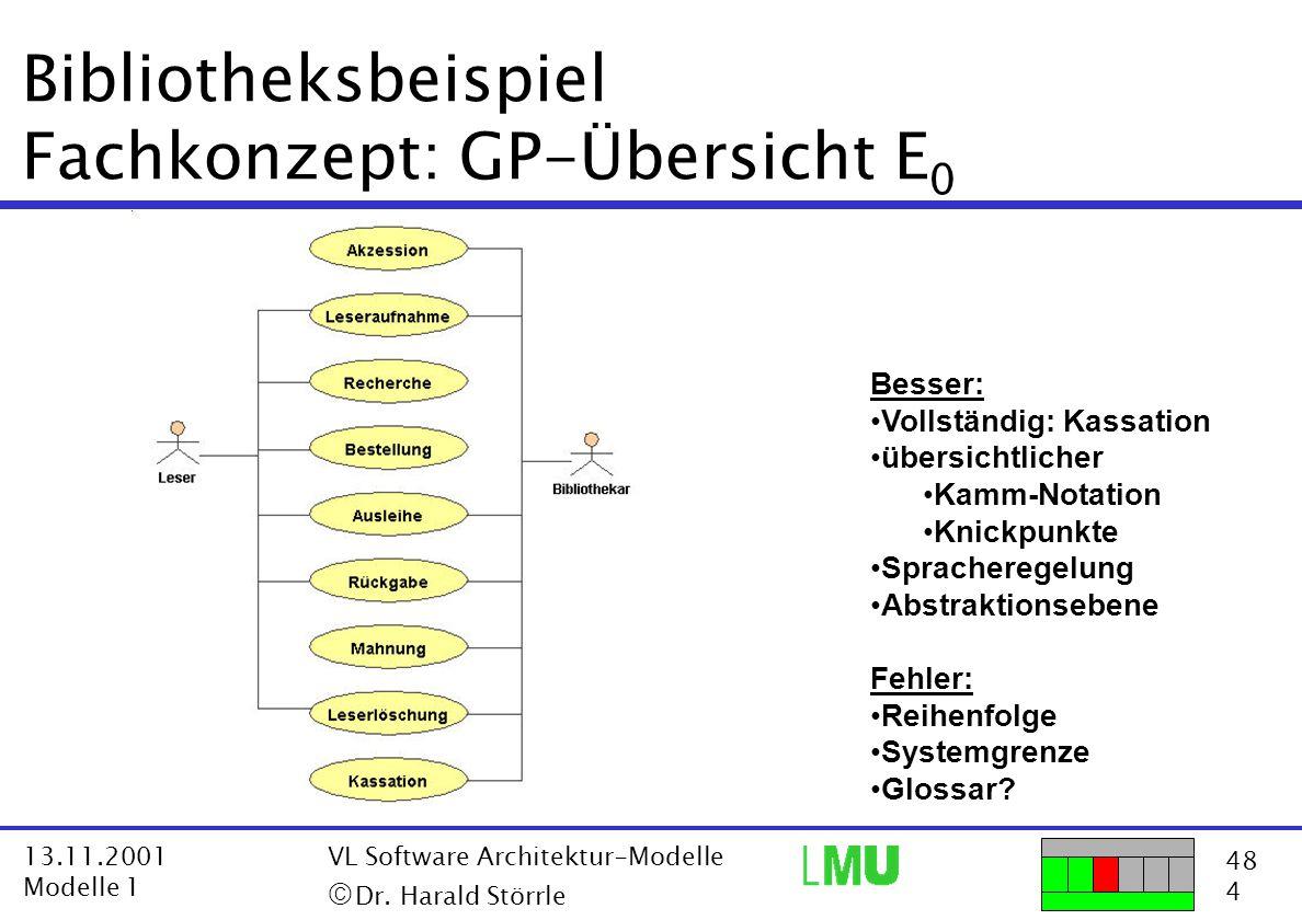 48 4 13.11.2001 Modelle 1 VL Software Architektur-Modelle  Dr. Harald Störrle Bibliotheksbeispiel Fachkonzept: GP-Übersicht E 0 Besser: Vollständig: