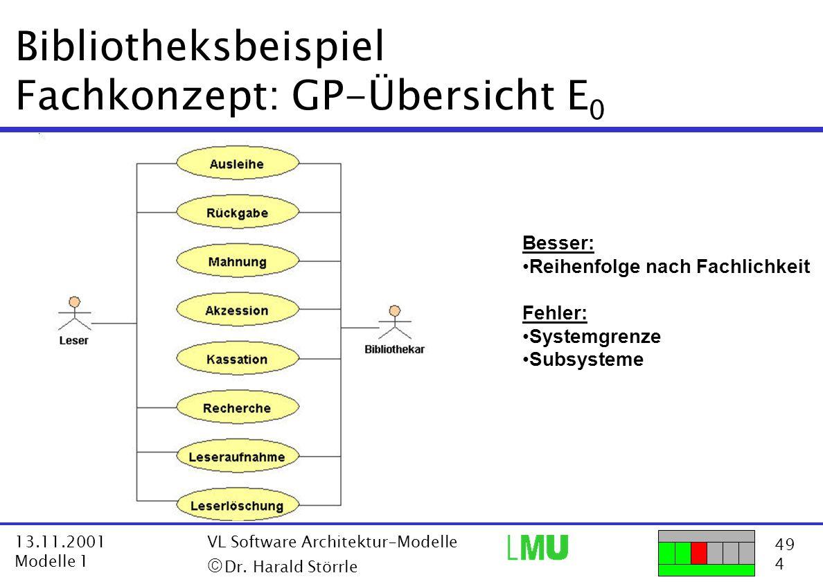 49 4 13.11.2001 Modelle 1 VL Software Architektur-Modelle  Dr. Harald Störrle Bibliotheksbeispiel Fachkonzept: GP-Übersicht E 0 Besser: Reihenfolge