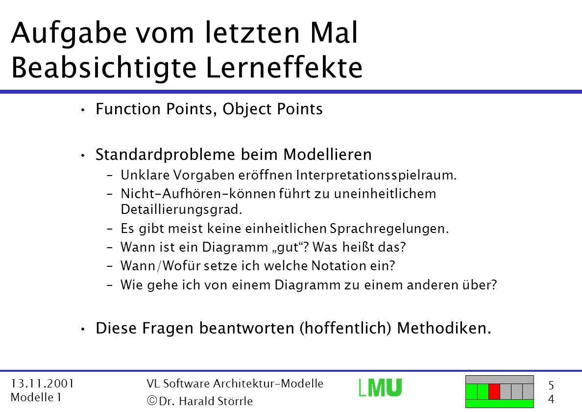 26 4 13.11.2001 Modelle 1 VL Software Architektur-Modelle  Dr.