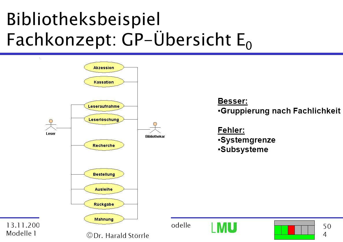 50 4 13.11.2001 Modelle 1 VL Software Architektur-Modelle  Dr. Harald Störrle Bibliotheksbeispiel Fachkonzept: GP-Übersicht E 0 Besser: Gruppierung