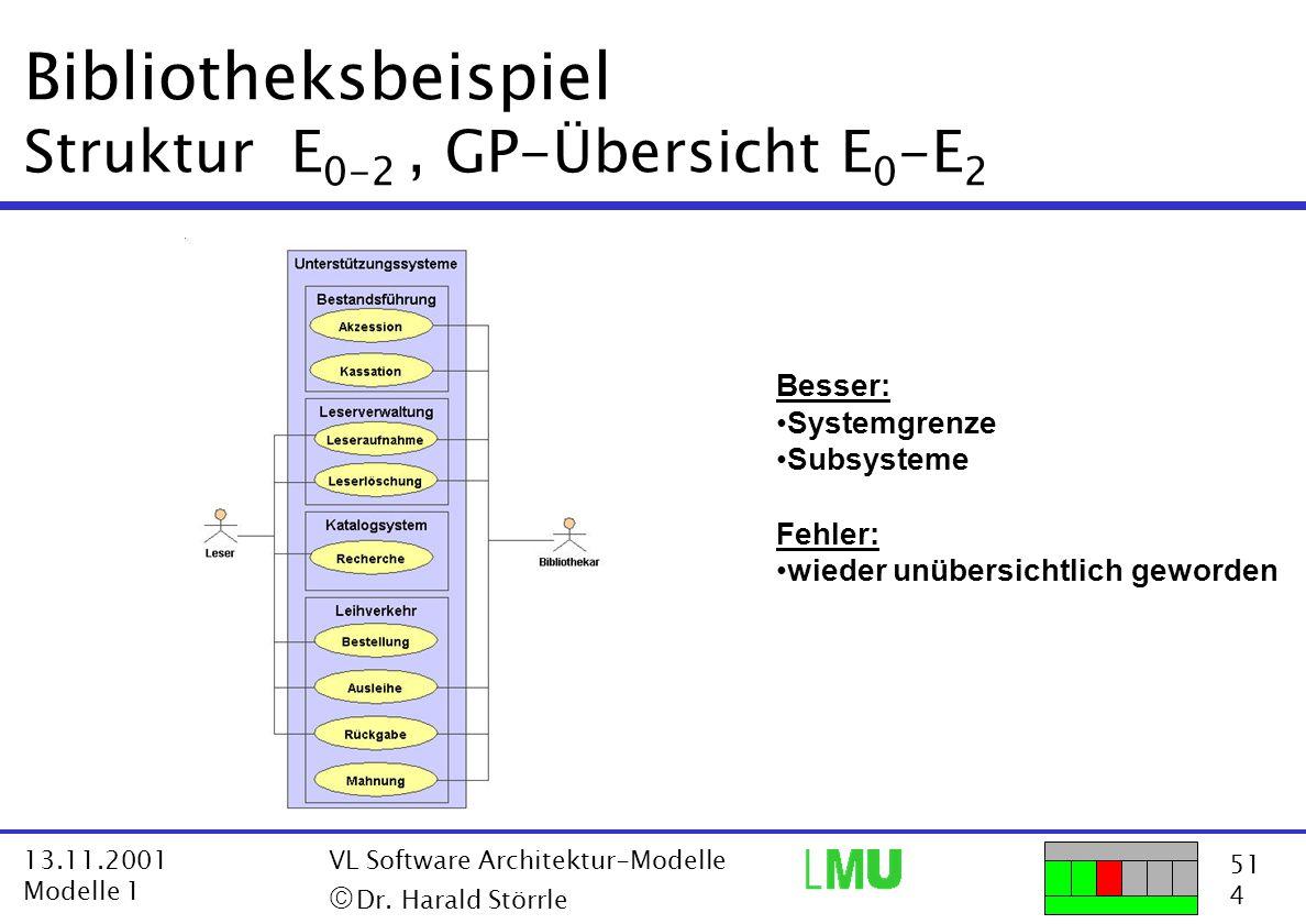 51 4 13.11.2001 Modelle 1 VL Software Architektur-Modelle  Dr. Harald Störrle Bibliotheksbeispiel Struktur E 0-2, GP-Übersicht E 0 -E 2 Besser: Syst