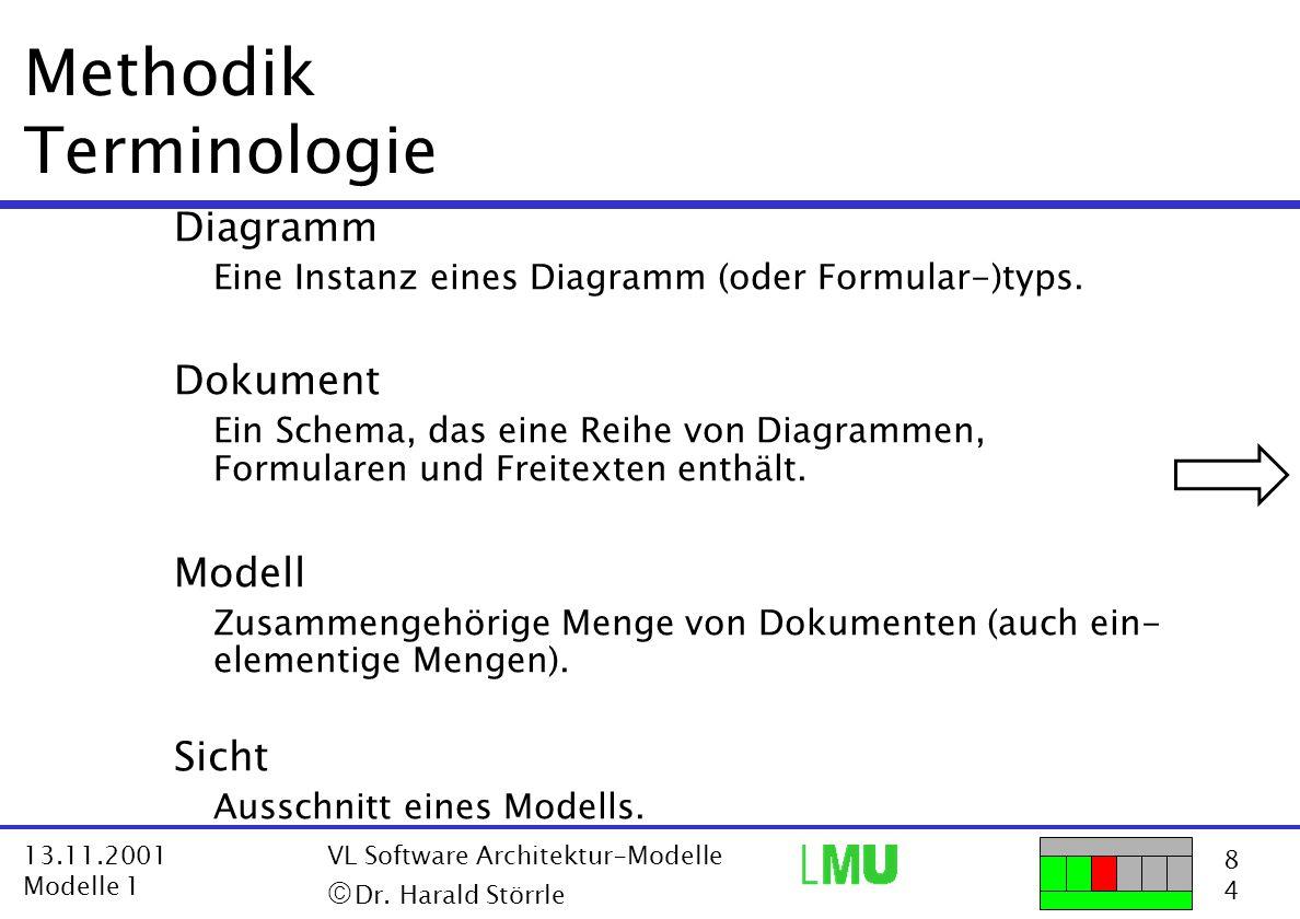 8484 13.11.2001 Modelle 1 VL Software Architektur-Modelle  Dr. Harald Störrle Methodik Terminologie Diagramm Eine Instanz eines Diagramm (oder Formu