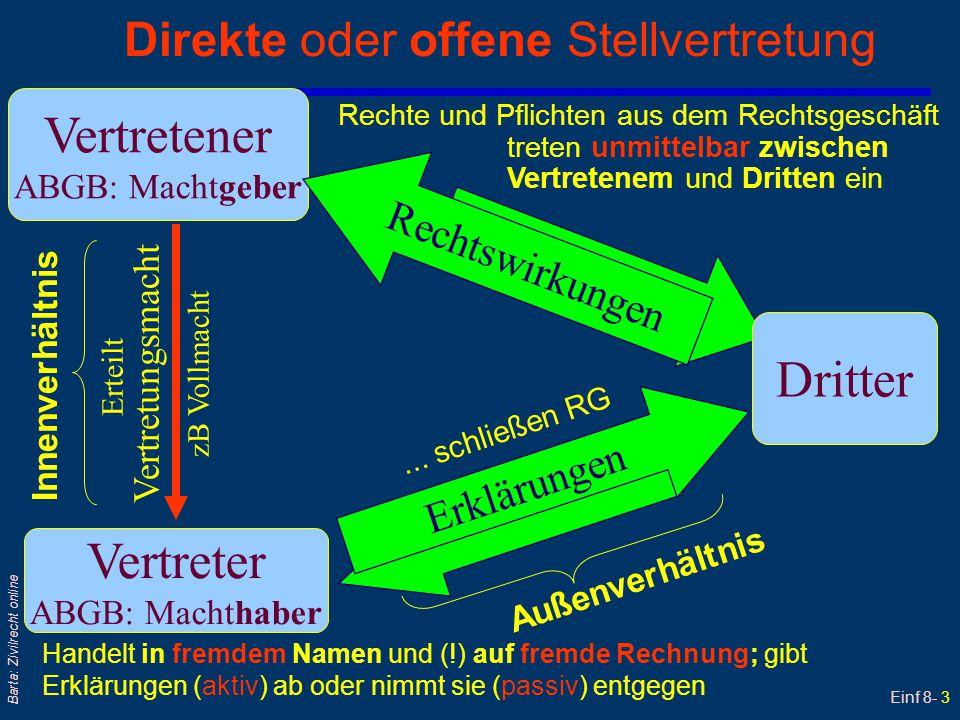 """Einf 8- 24 Barta: Zivilrecht online Handlungsvollmacht (1): §§ 54 ff U/HGB qWorin liegt der Unterschied zur Prokura?: Umfaßt nur Geschäfte, """"..."""