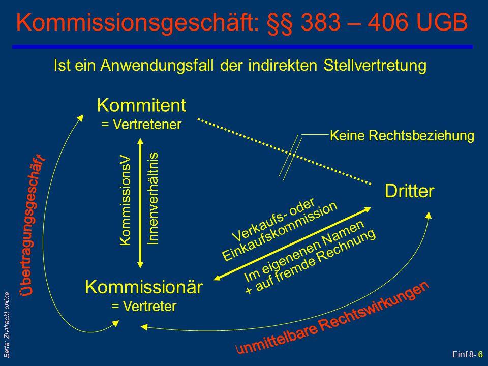 """Einf 8- 27 Barta: Zivilrecht online Handelsvertreter (1) qRechtsquelle: HVertrG 1993, BGBl 88 qDefinition: Handelsvertreter ist nach § 1 Abs 1 HVertrG """"...wer von einem anderen [= Unternehmer] mit der Vermittlung [= Vermittlungsvertrag] oder dem Abschluß [= Abschlußvertrag] von Geschäften..."""
