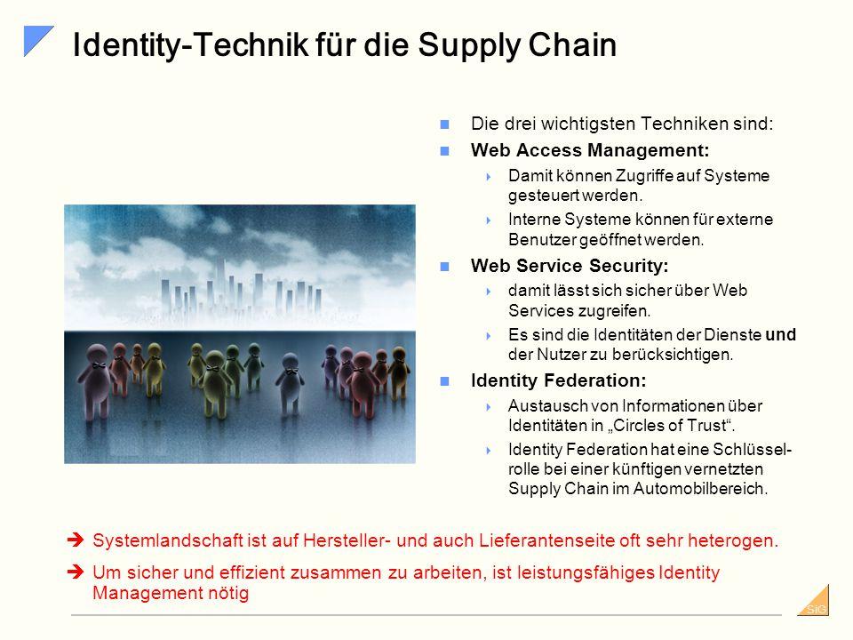 SiG Ko-Entwicklung entlang der Supply Chain In der Automobilindustrie umfangreiche Erfahrung in elektronischen Beschaffungsprozessen.