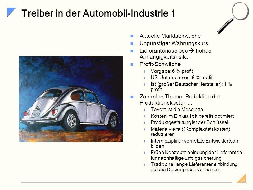 SiG Treiber in der Automobil-Industrie 1 Aktuelle Marktschwäche Ungünstiger Währungskurs Lieferantenauslese  hohes Abhängigkeitsrisiko Profit-Schwäche  Vorgabe: 6 % profit  US-Unternehmen: 8 % profit  Ist (großer Deutscher Hersteller): 1 % profit Zentrales Thema: Reduktion der Produktionskosten...