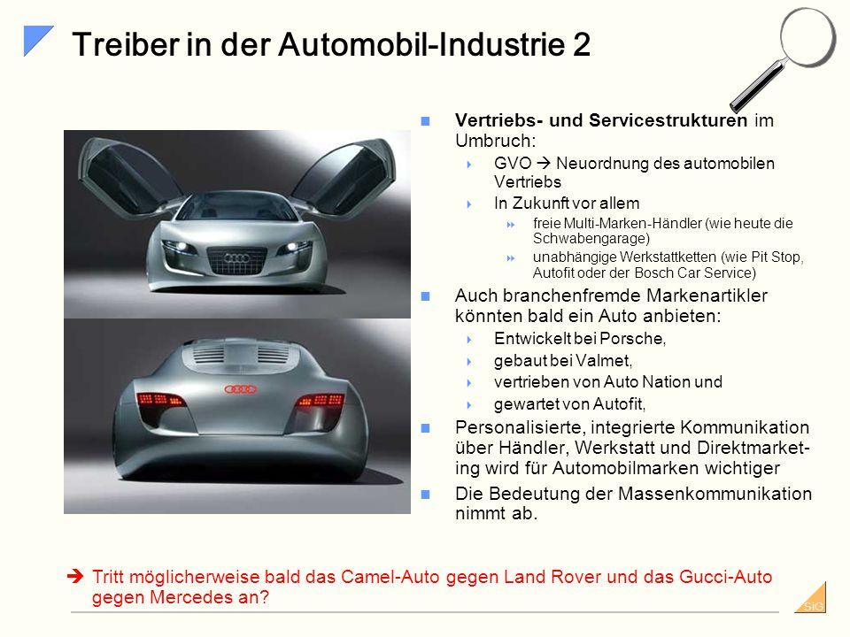 """SiG Agenda Fahrzeug-Sicherheit ist ein Wachstumsmarkt Mercer-Untersuchung Automobile Sicherheitstechnik"""""""