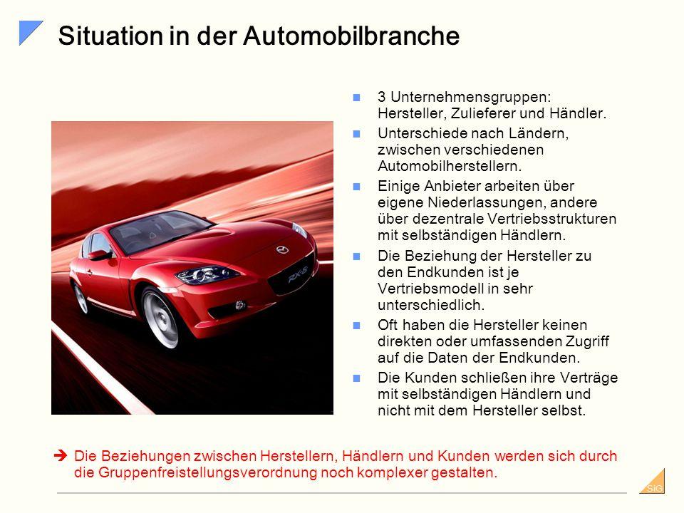 SiG Fahrzeug-Sicherheit ist ein Wachstumsmarkt Gurt und Airbag waren die Meilensteine der sicherheitstechnischen Entwicklung der letzten 30 Jahre.
