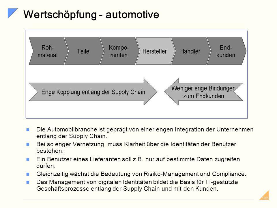 SiG Wertschöpfung - automotive Die Automobilbranche ist geprägt von einer engen Integration der Unternehmen entlang der Supply Chain.