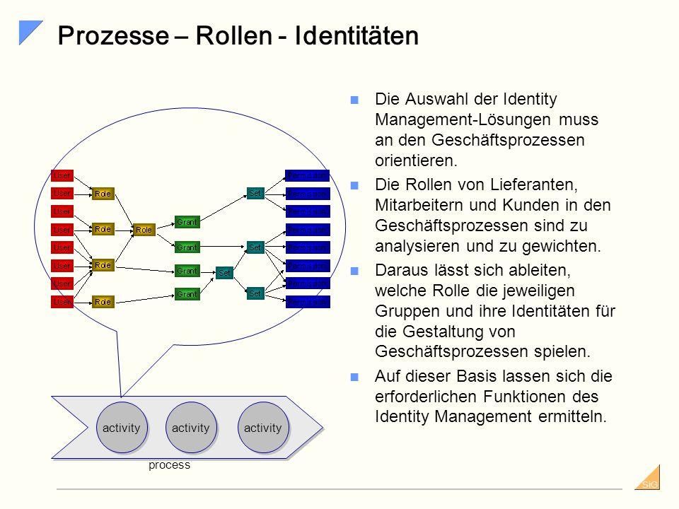 SiG Prozesse – Rollen - Identitäten Die Auswahl der Identity Management-Lösungen muss an den Geschäftsprozessen orientieren.