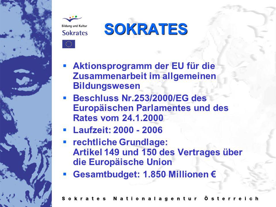 SOKRATES   Aktionsprogramm der EU für die Zusammenarbeit im allgemeinen Bildungswesen   Beschluss Nr.253/2000/EG des Europäischen Parlamentes und des Rates vom 24.1.2000   Laufzeit: 2000 - 2006   rechtliche Grundlage: Artikel 149 und 150 des Vertrages über die Europäische Union   Gesamtbudget: 1.850 Millionen €